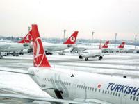 Кто инвестирует в третий Стамбульский аэропорт?